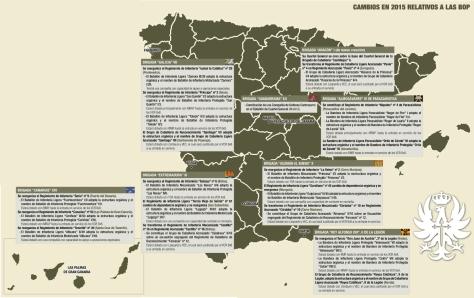 Propuestas relativas a las Brigadas  Orgánicas Polivalentes para el segundo semestre de 2015, de acuerdo con el Plan de Transición de la  Estructura de la Fuerza del Ejército de Tierra